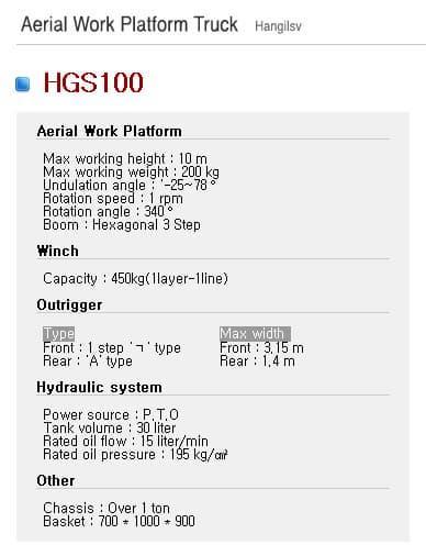 HGS100