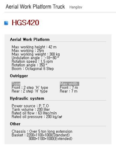HGS420