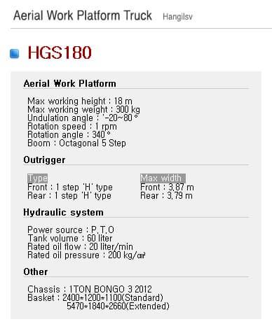 HGS180
