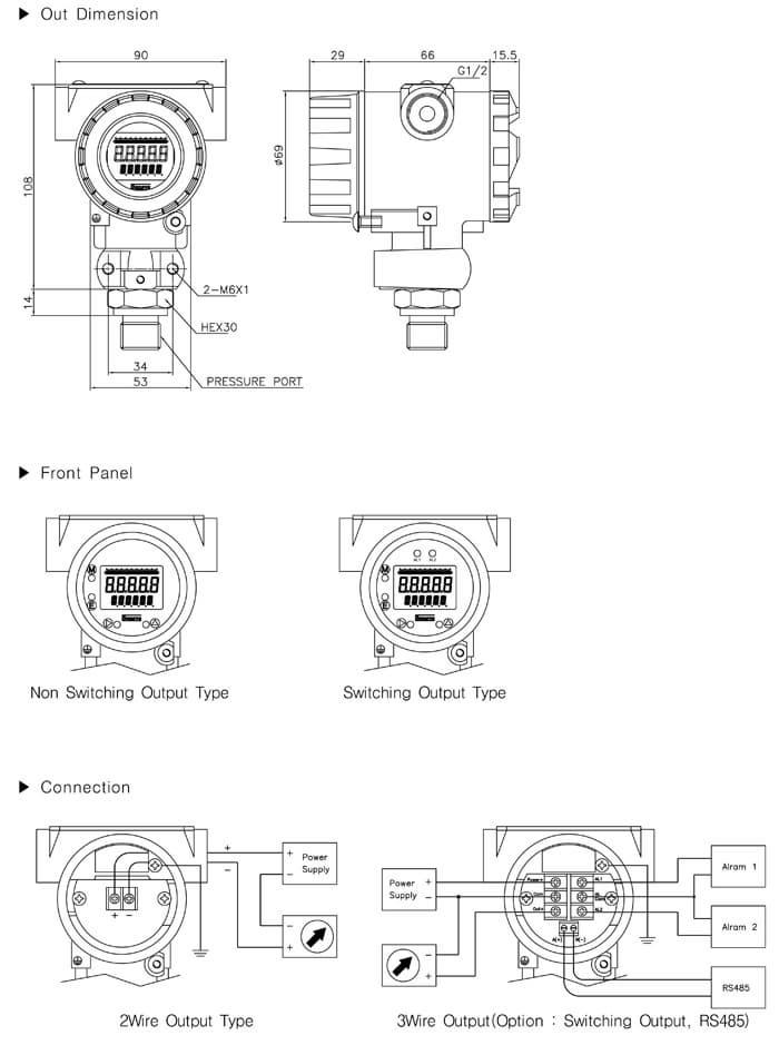 vacuum pressure gauge digital
