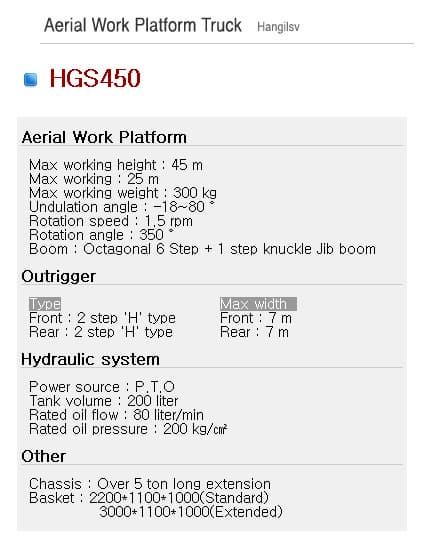 HGS450