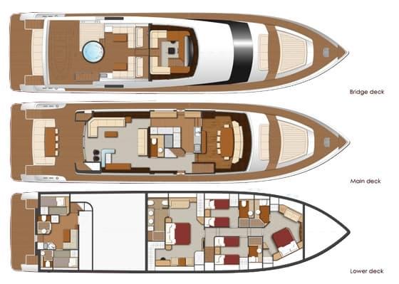 yacht express x90