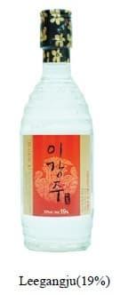LeeGangJu(19%)