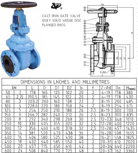 Cast iron flanged ends os y gate valve bs pn