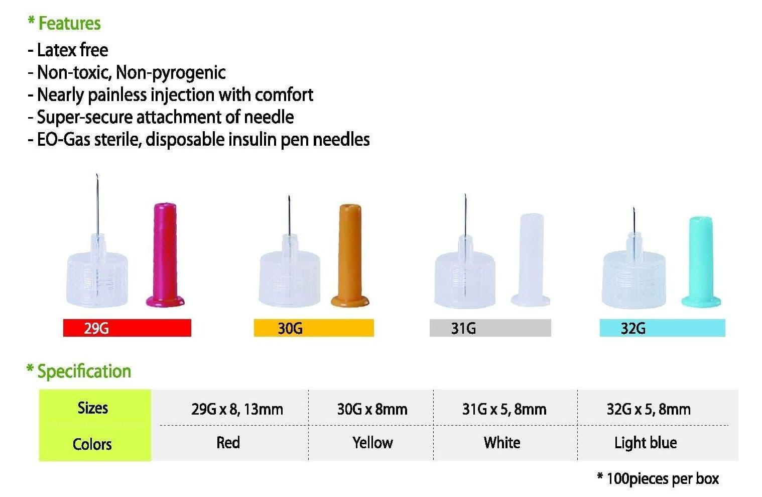 catheter size chart