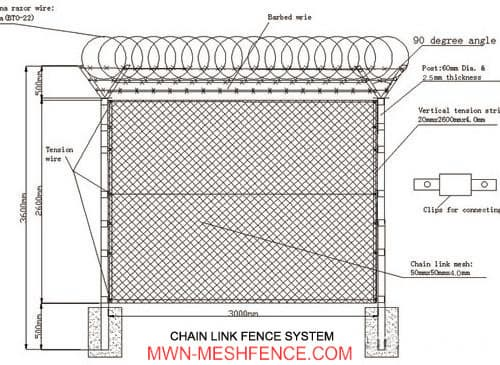 Airport fence from mwn mesh factory b marketplace