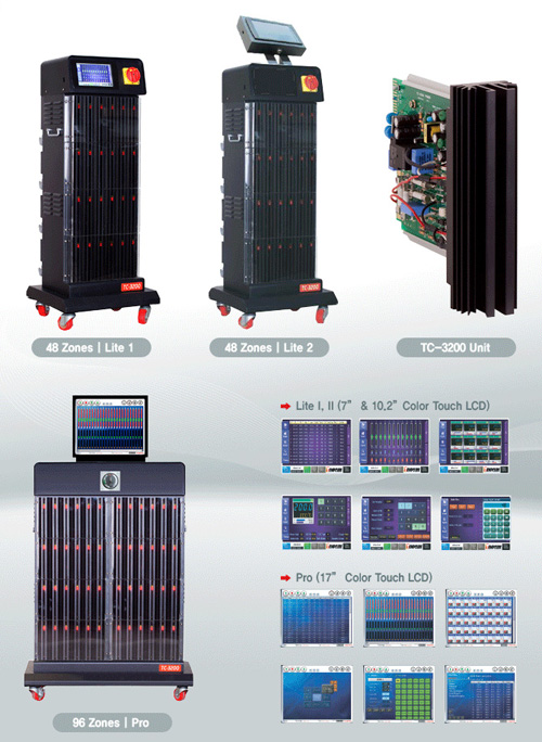Hot Runner Multi Controller TC-3200
