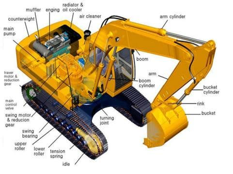 Caterpillar Hydraulic Schematics moreover 773 Bobcat Hydraulic Parts Diagram in addition Ballast Resistor Replacement likewise New Holland Skid Steer Electrical Diagram also Diesel Tractor Alternator Wiring Diagram. on bobcat 743 glow plug wiring diagram