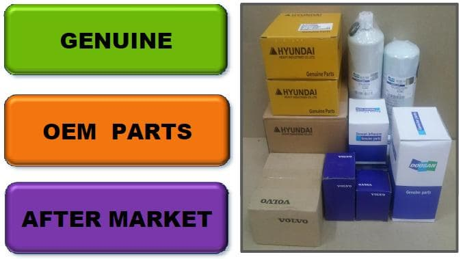 High quality Genuine Hyundai Excavator Spare Parts[HANMI