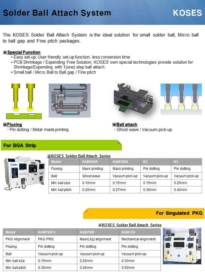 Solder Ball Attach Laser Drilling System From Korea