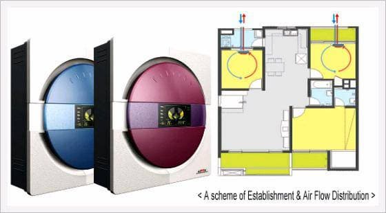 Heat Recovery Ventilator -Wall Type-