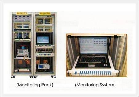 Fiber Monitoring System