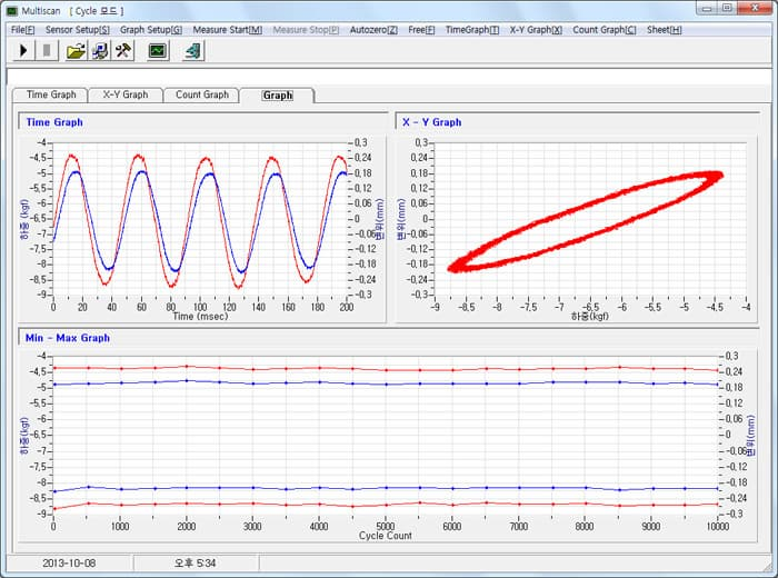 Product Data Logger Software : Data logger software for gtdl series from green tech b