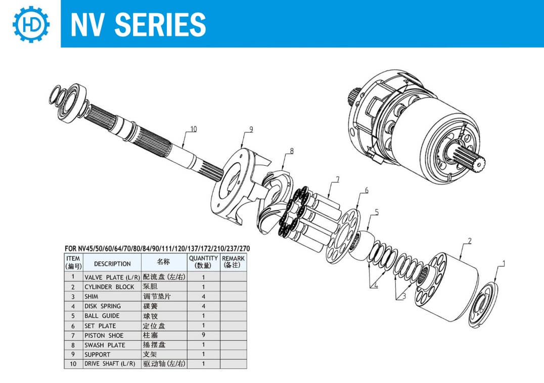daikin hydraulic pump schematic diagram