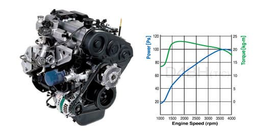 hyundai engine from rheinkorea b2b marketplace portal