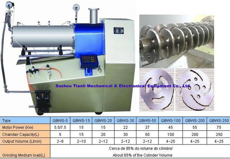 bead mill working principle pdf
