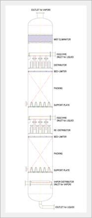 Column Internals