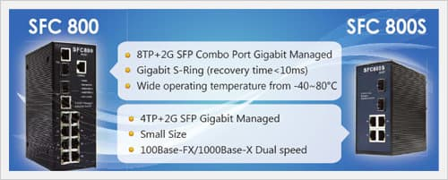 Industrial Fiber Optic  Ethernet Switches