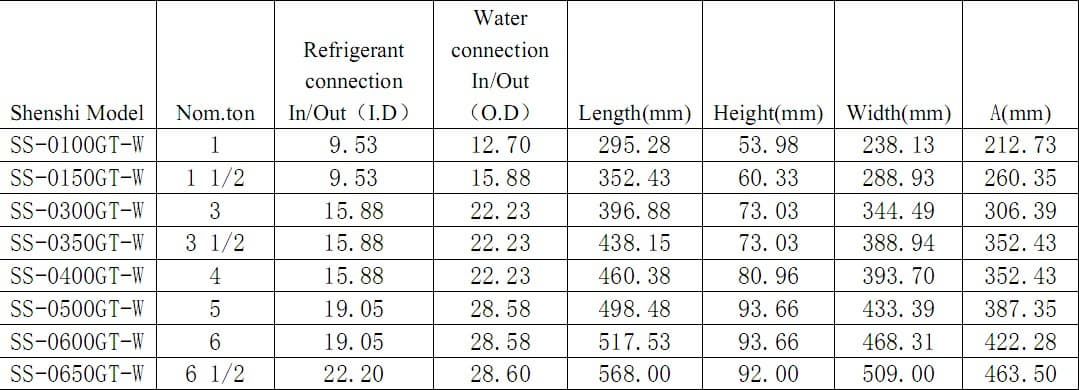 difference between heat and temperature pdf