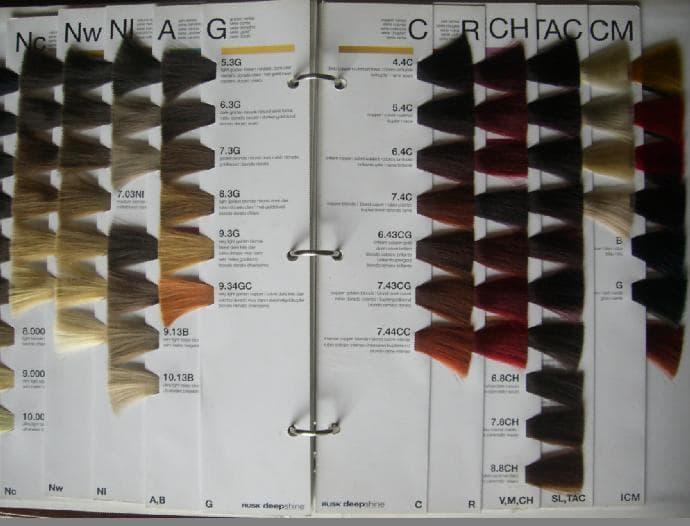 brown hair colour chart wella - Matrix So Color Swatch Book
