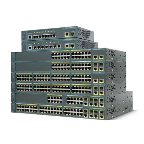 Network device cisco 1800,2800,3800 series cisco routers ...